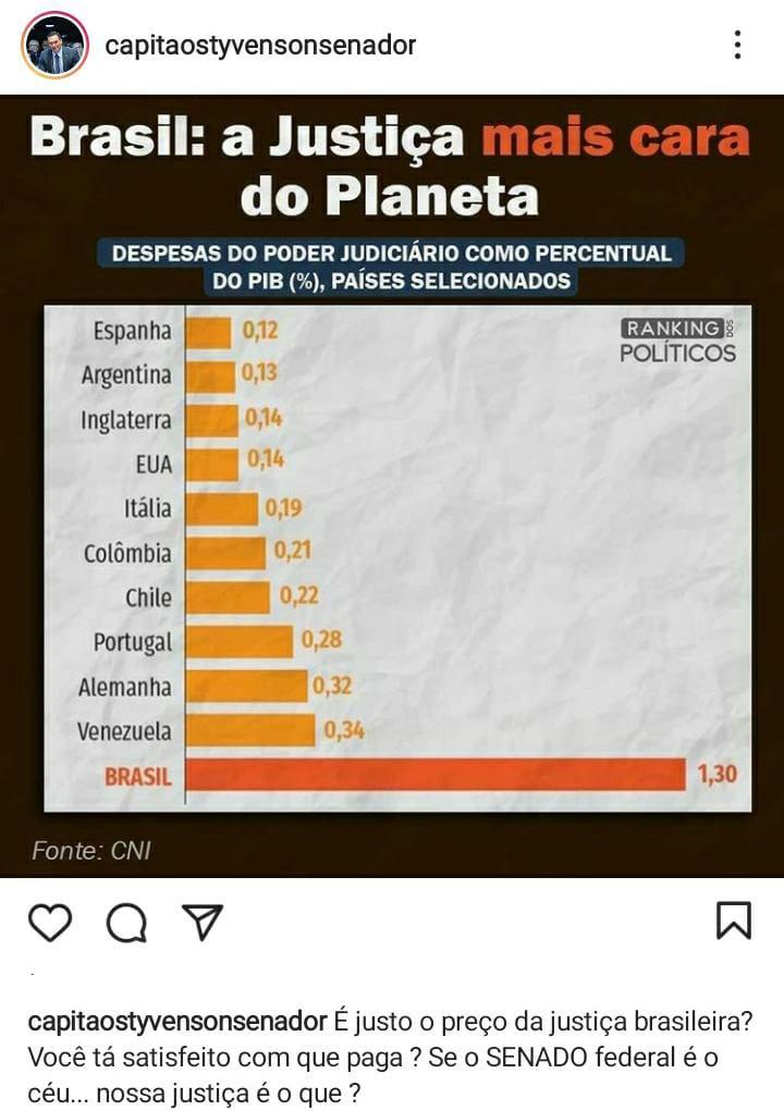 """WhatsApp-Image-2021-06-06-at-09_57_11 Senador potiguar critica: """"É justo o preço da Justiça brasileira?"""""""
