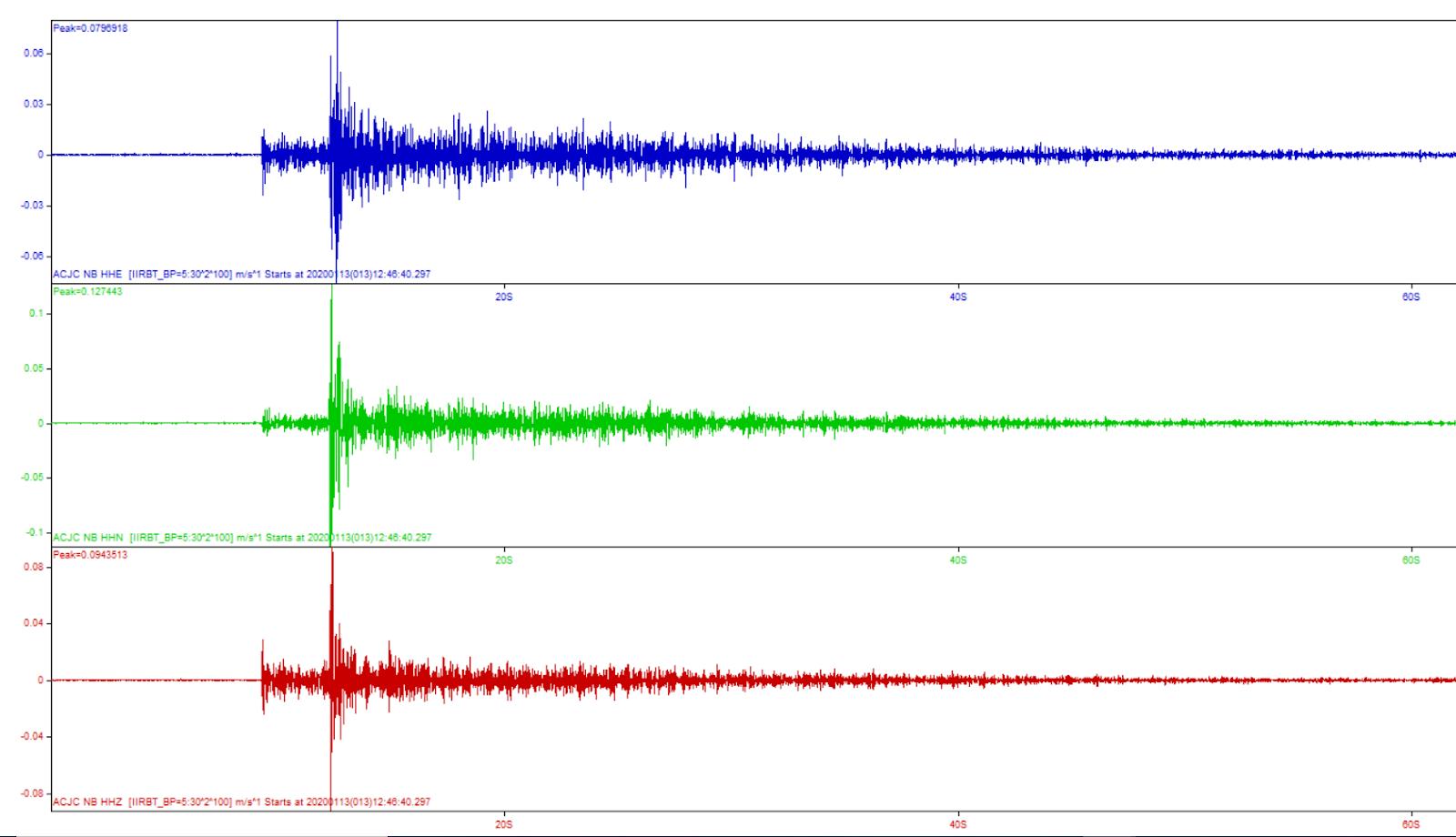 Cidade do interior potiguar registra tremor de terra nesta segunda-feira